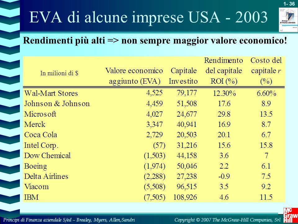 EVA di alcune imprese USA - 2003