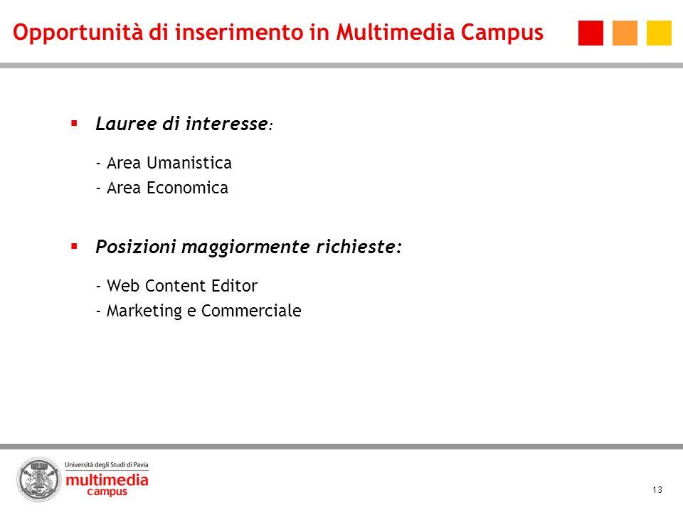 Opportunità di inserimento in Multimedia Campus
