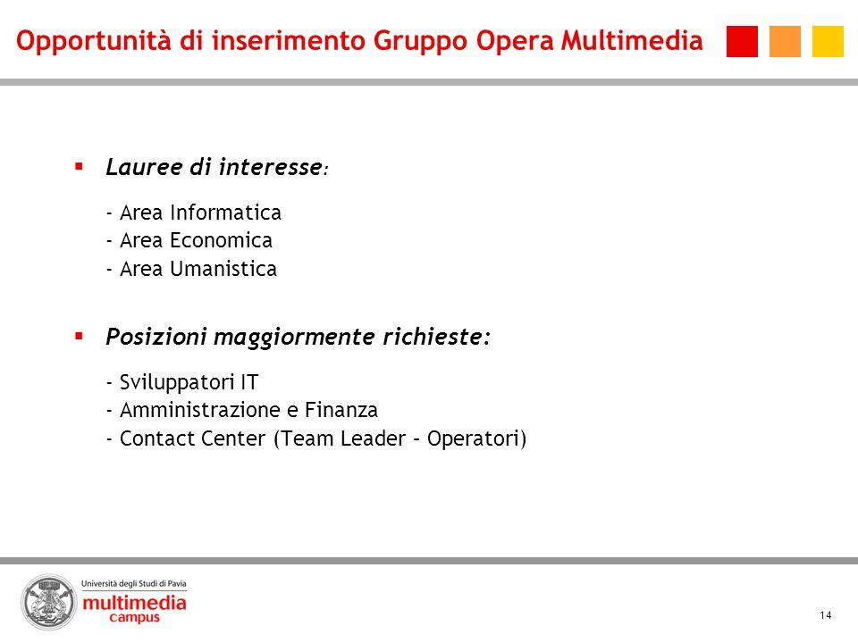 Opportunità di inserimento Gruppo Opera Multimedia