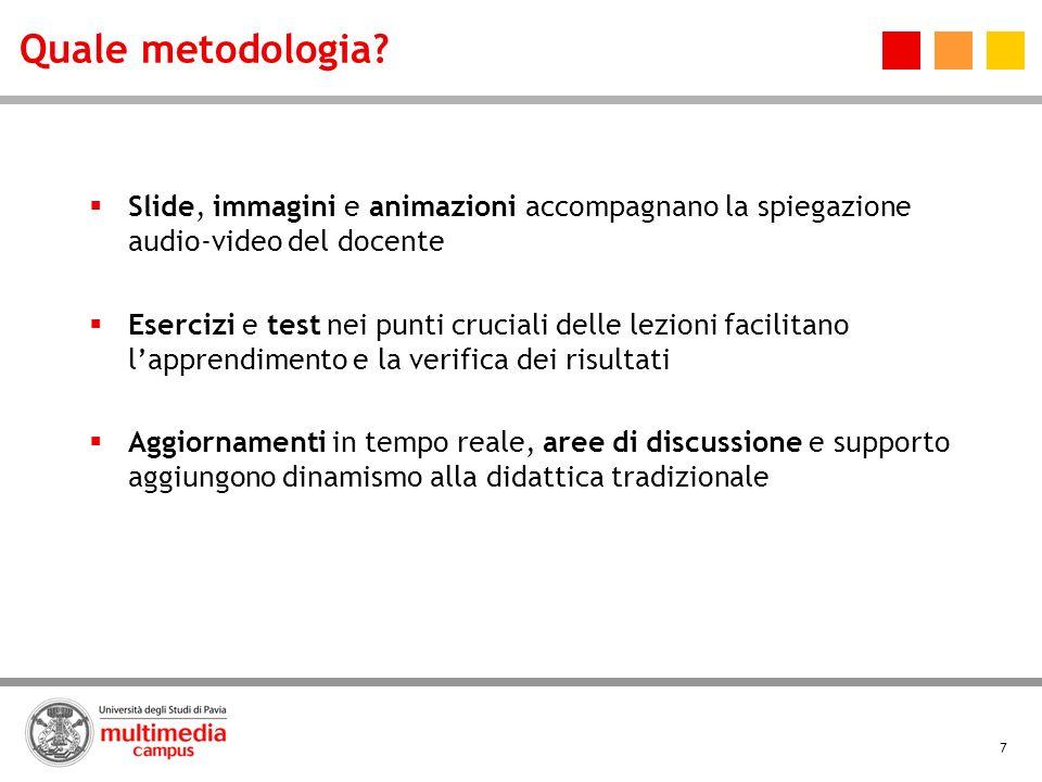 Quale metodologia Slide, immagini e animazioni accompagnano la spiegazione audio-video del docente.