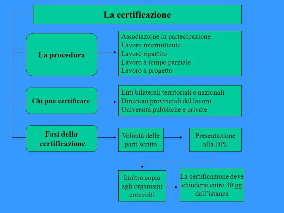 La certificazione deve