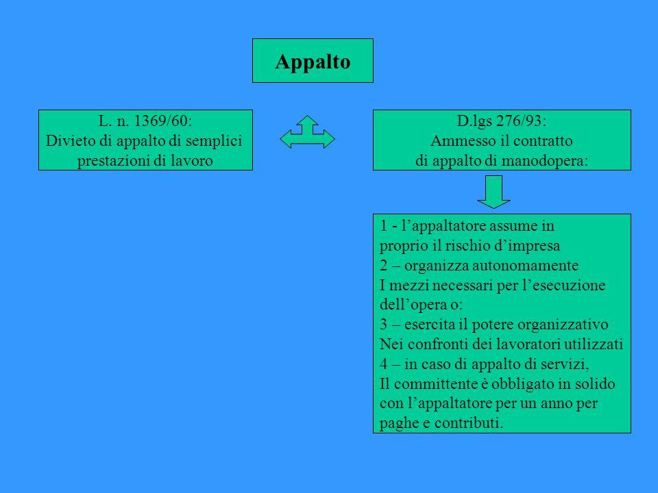 Appalto L. n. 1369/60: Divieto di appalto di semplici
