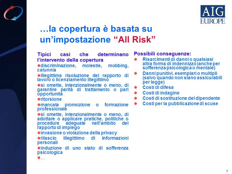 …la copertura è basata su un'impostazione All Risk