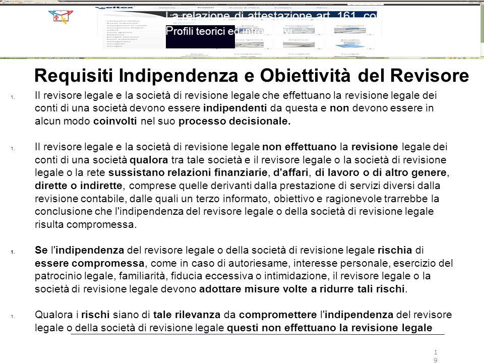 Requisiti Indipendenza e Obiettività del Revisore