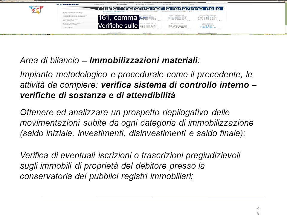 Area di bilancio – Immobilizzazioni materiali: