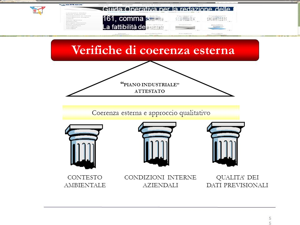 Verifiche di coerenza esterna