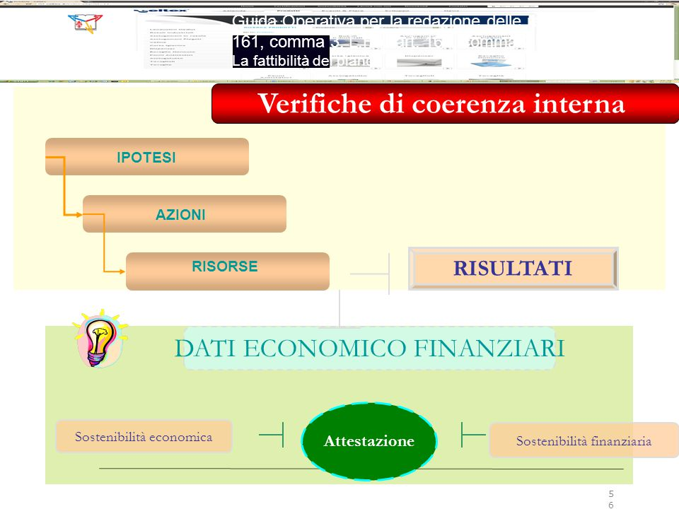 Verifiche di coerenza interna
