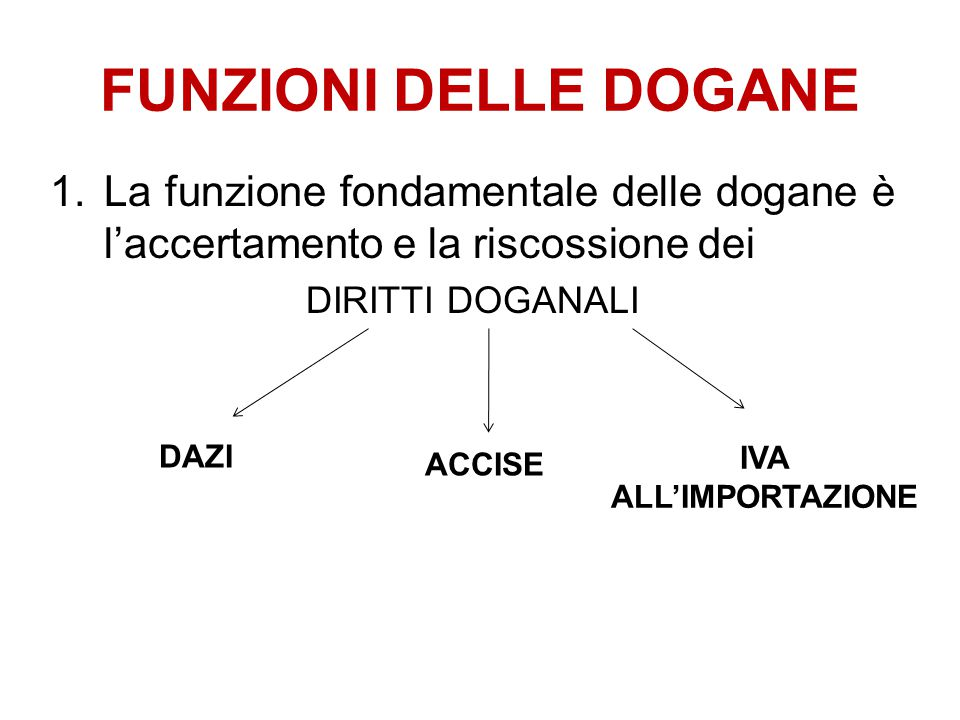 FUNZIONI DELLE DOGANE La funzione fondamentale delle dogane è l'accertamento e la riscossione dei. DIRITTI DOGANALI.