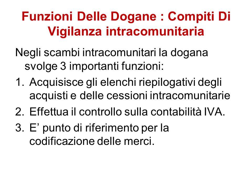 Funzioni Delle Dogane : Compiti Di Vigilanza intracomunitaria