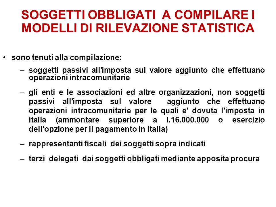 SOGGETTI OBBLIGATI A COMPILARE I MODELLI DI RILEVAZIONE STATISTICA