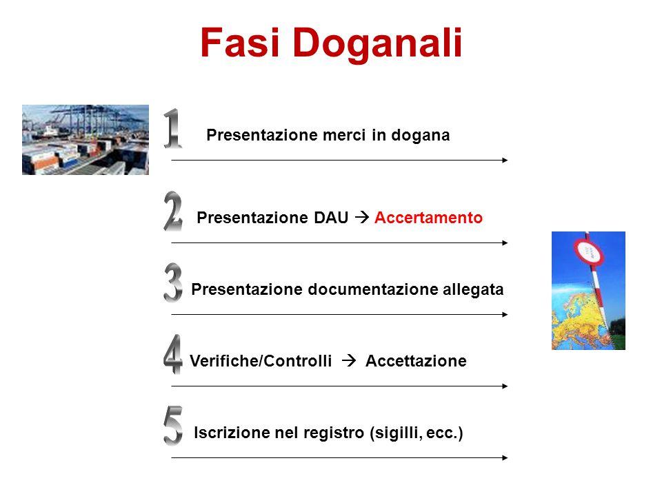 Fasi Doganali 1 2 3 4 5 Presentazione merci in dogana