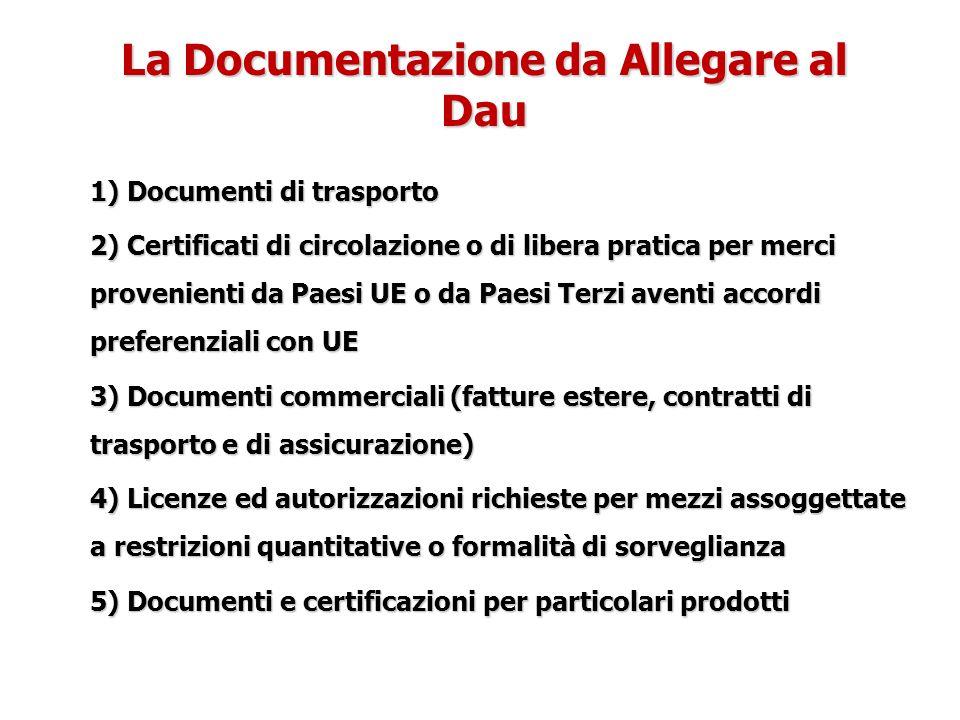 La Documentazione da Allegare al Dau