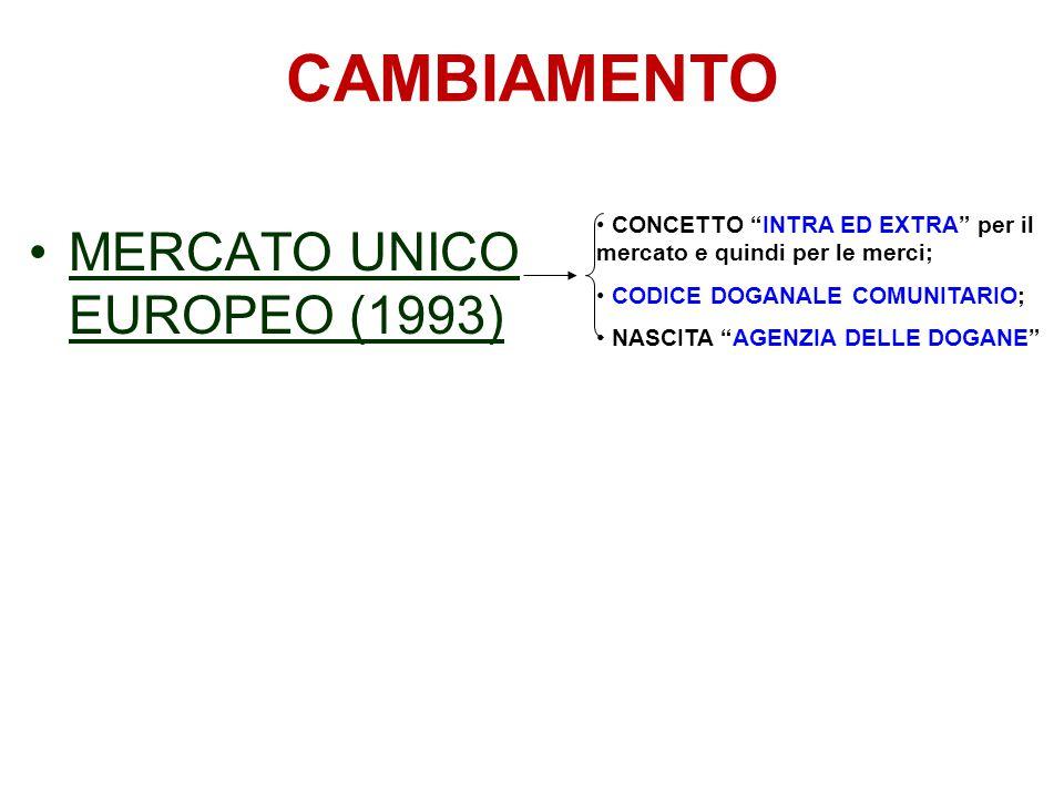 CAMBIAMENTO MERCATO UNICO EUROPEO (1993)