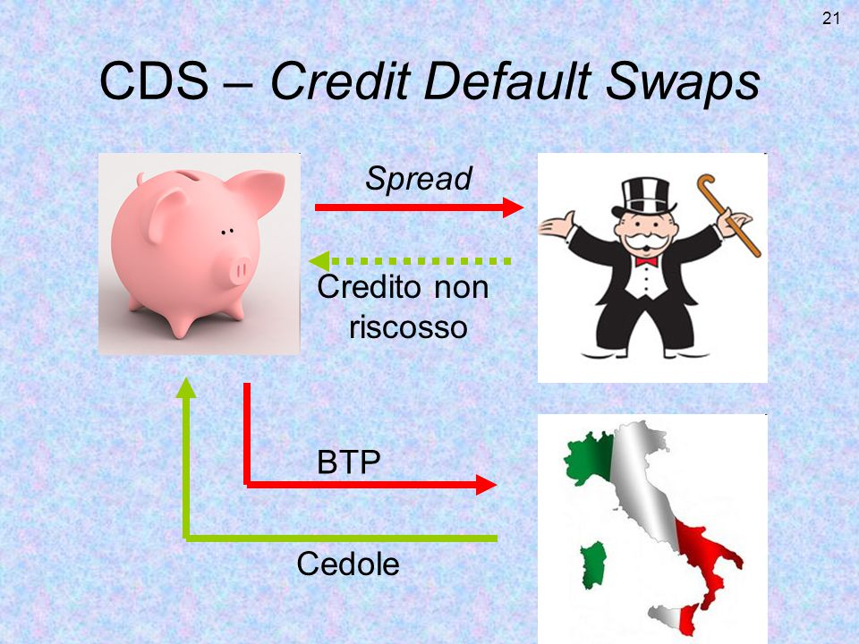 CDS – Credit Default Swaps