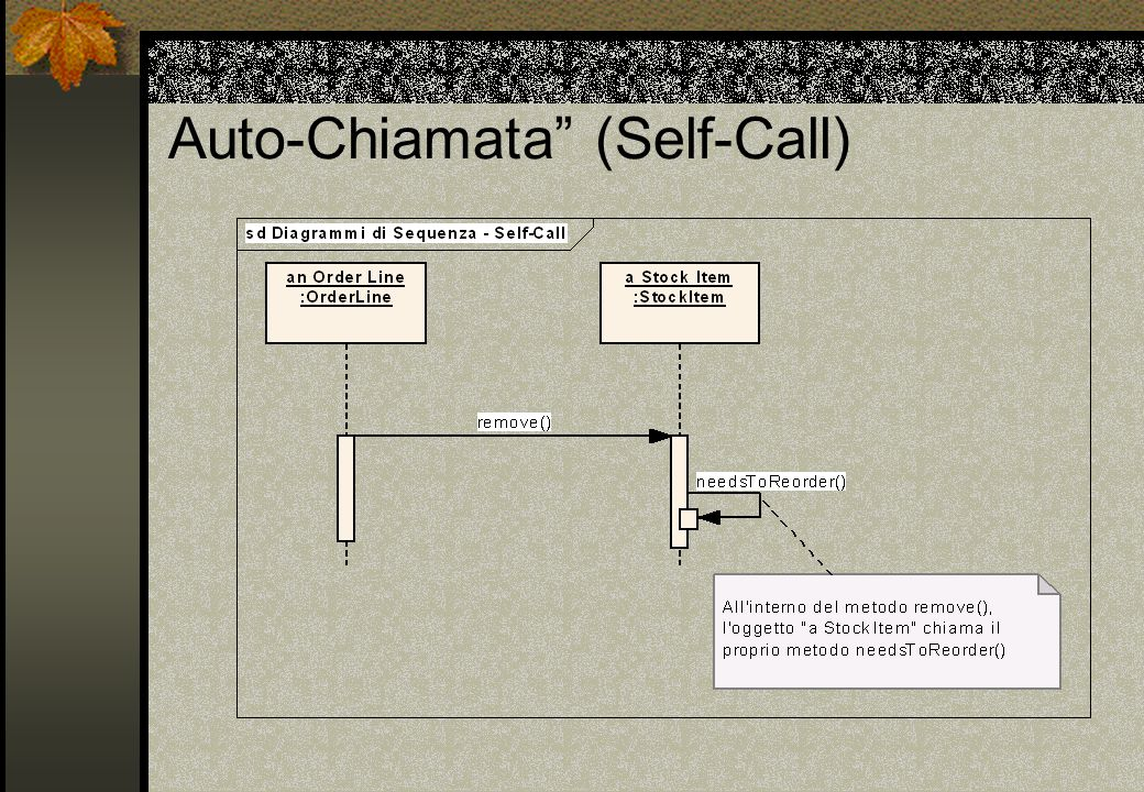 Auto-Chiamata (Self-Call)