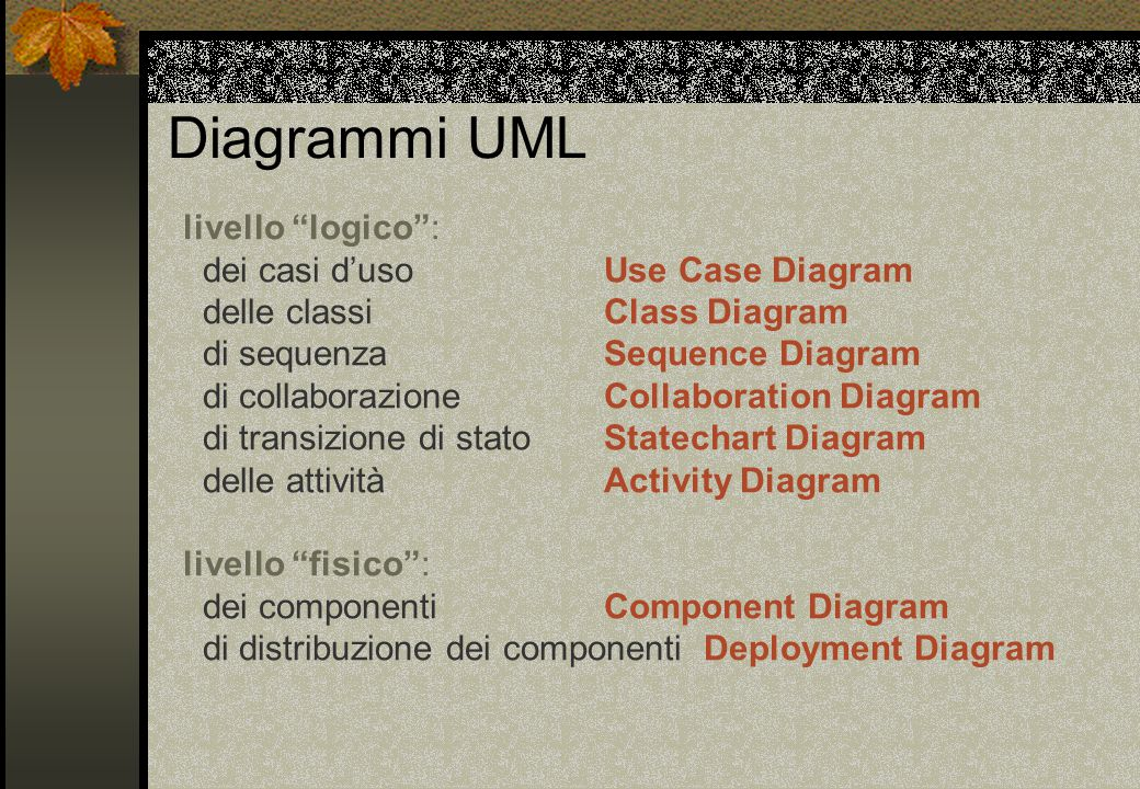 Diagrammi UML livello logico : dei casi d'uso Use Case Diagram