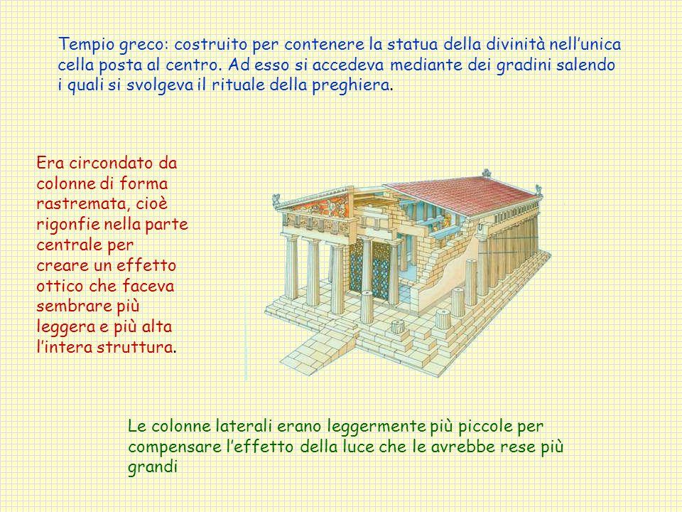 Tempio greco: costruito per contenere la statua della divinità nell'unica cella posta al centro. Ad esso si accedeva mediante dei gradini salendo i quali si svolgeva il rituale della preghiera.