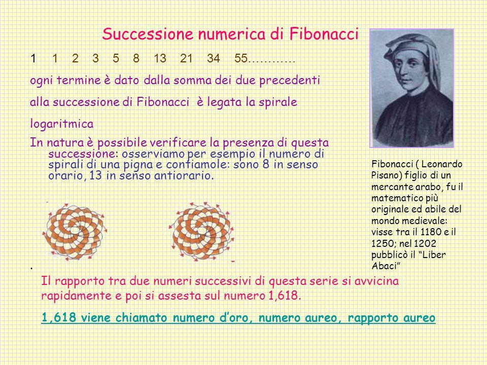 Successione numerica di Fibonacci