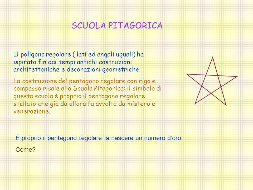 SCUOLA PITAGORICA