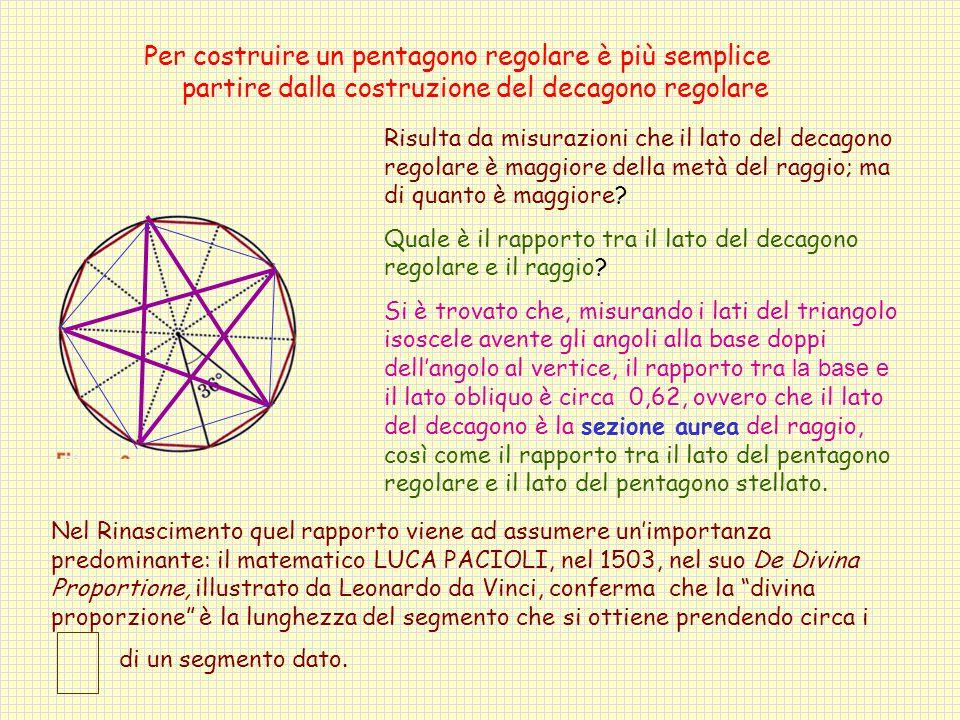 Per costruire un pentagono regolare è più semplice partire dalla costruzione del decagono regolare