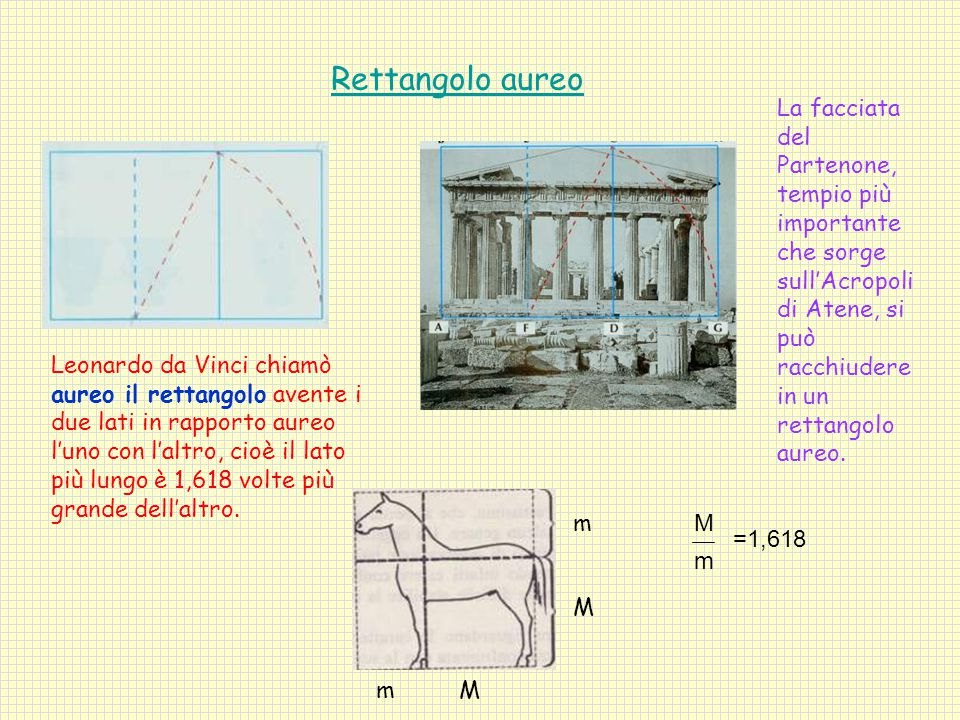 Rettangolo aureo La facciata del Partenone, tempio più importante che sorge sull'Acropoli di Atene, si può racchiudere in un rettangolo aureo.