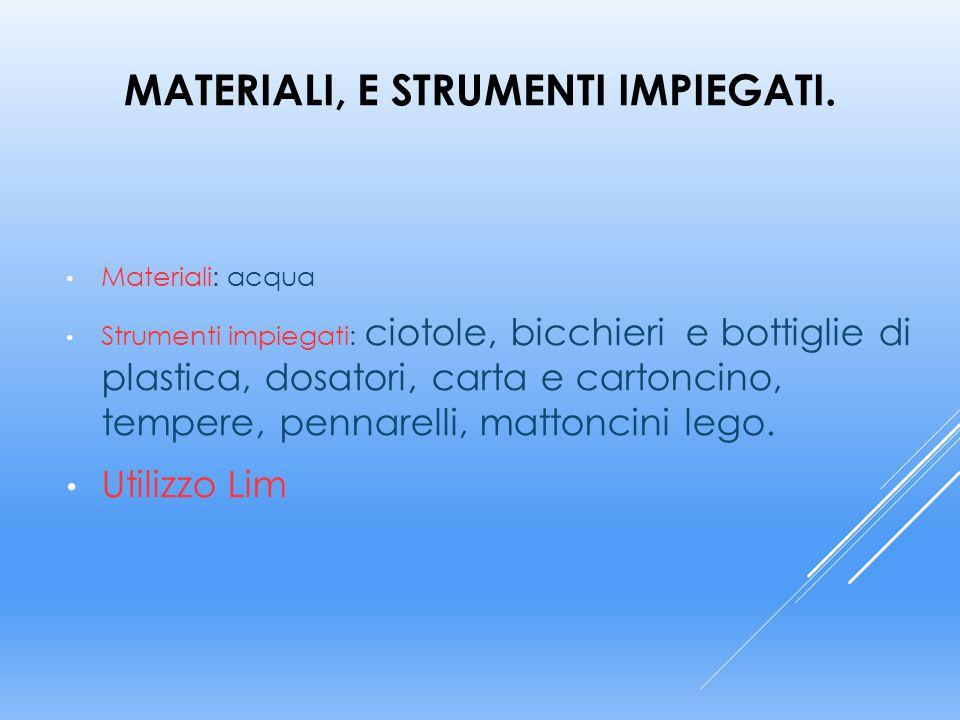 Materiali, e strumenti impiegati.
