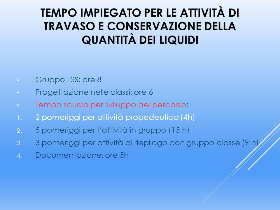 Tempo impiegato per le attività di travaso e conservazione della quantità dei liquidi