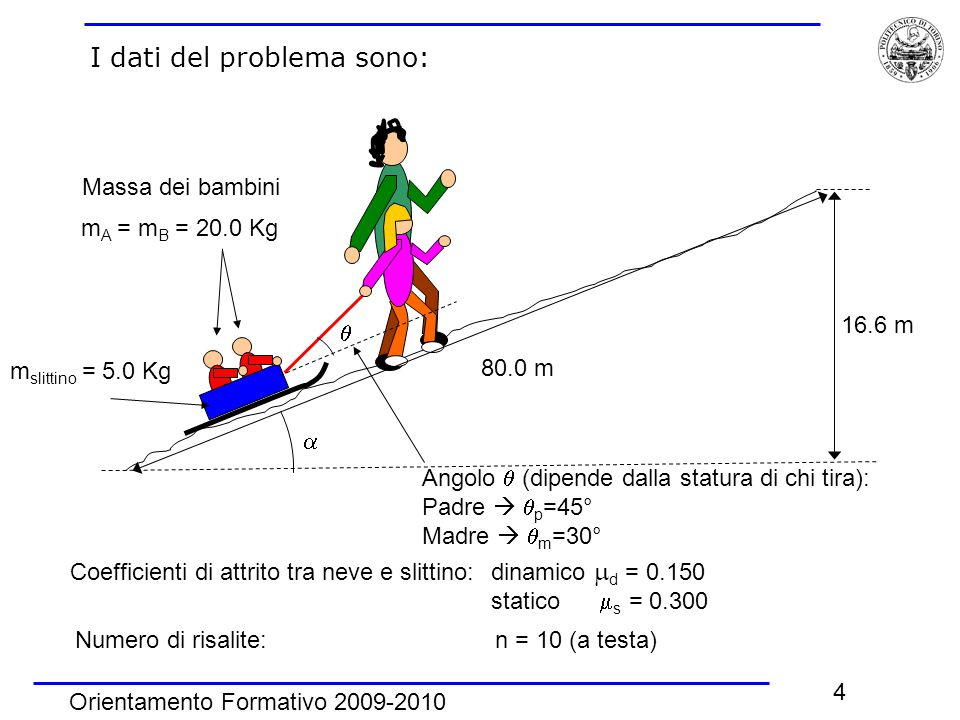 I dati del problema sono: