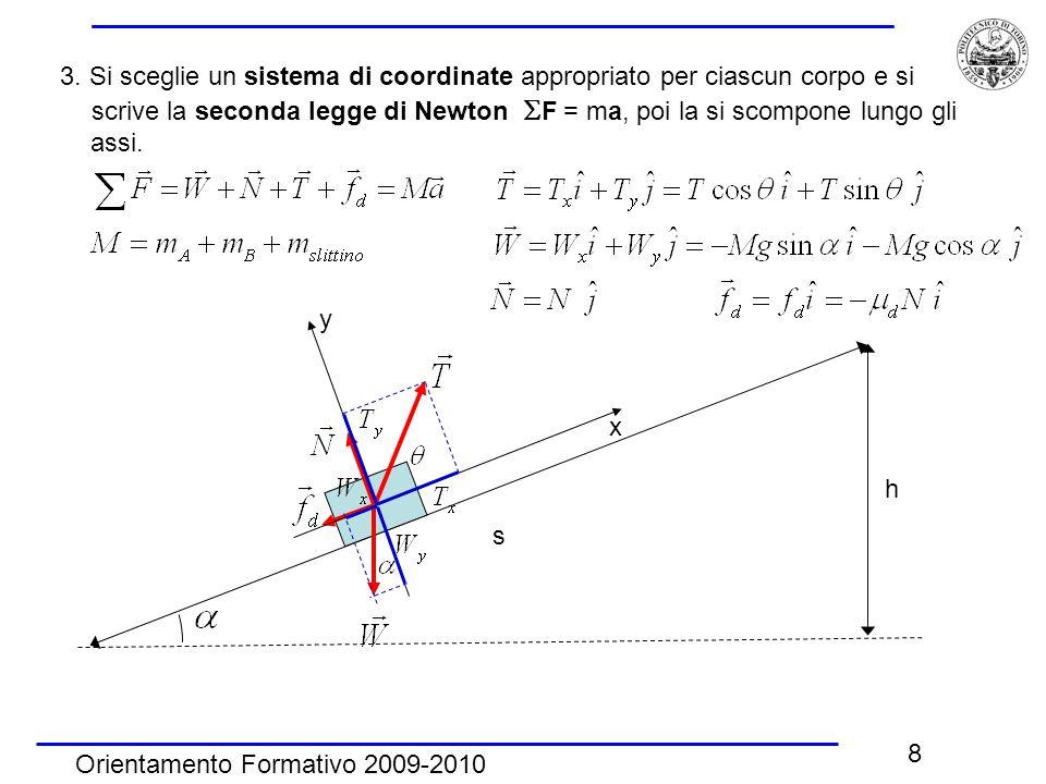 3. Si sceglie un sistema di coordinate appropriato per ciascun corpo e si scrive la seconda legge di Newton F = ma, poi la si scompone lungo gli assi.