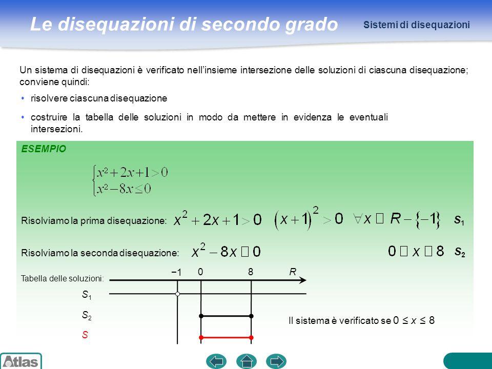 S1 S2 Sistemi di disequazioni