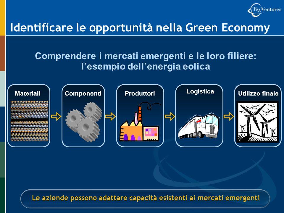 Identificare le opportunità nella Green Economy