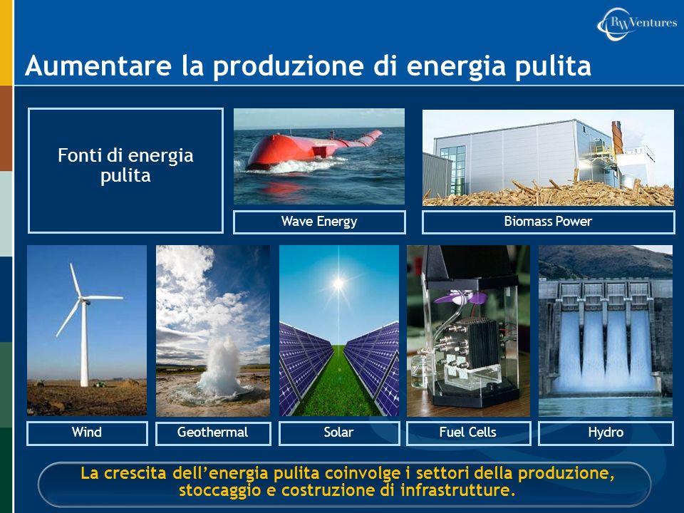Aumentare la produzione di energia pulita