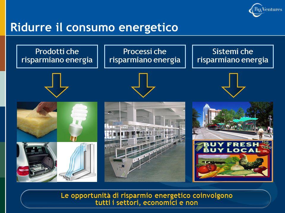 Ridurre il consumo energetico