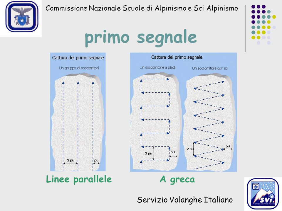 primo segnale Linee parallele A greca Servizio Valanghe Italiano