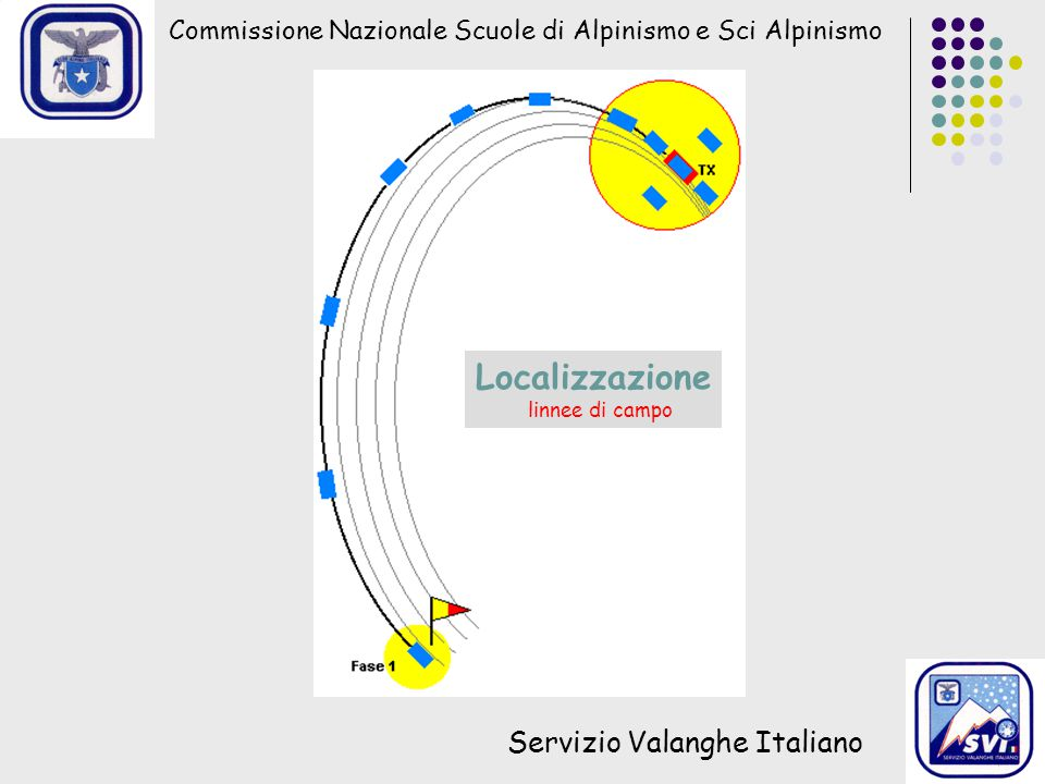 Localizzazione Servizio Valanghe Italiano