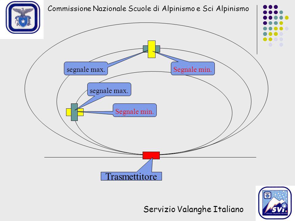 Trasmettitore Servizio Valanghe Italiano