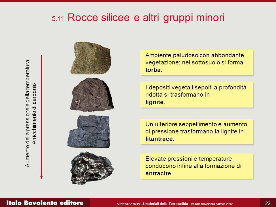 5.11 Rocce silicee e altri gruppi minori