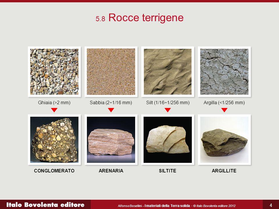 5.8 Rocce terrigene Ghiaia (>2 mm) CONGLOMERATO Sabbia (2÷1/16 mm)