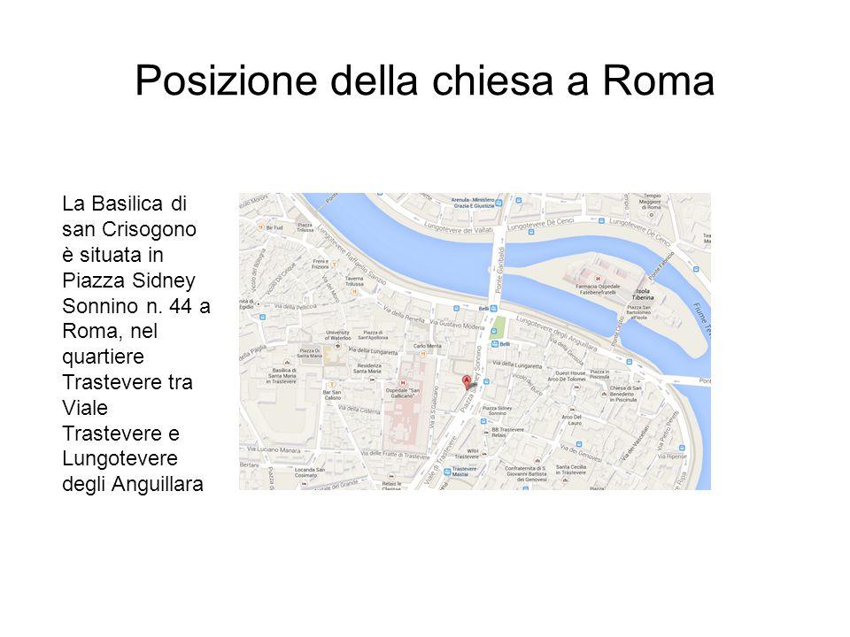 Posizione della chiesa a Roma