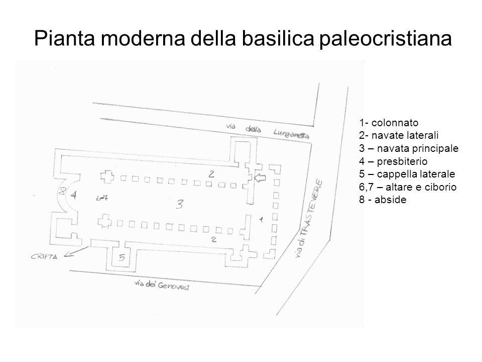 Pianta moderna della basilica paleocristiana
