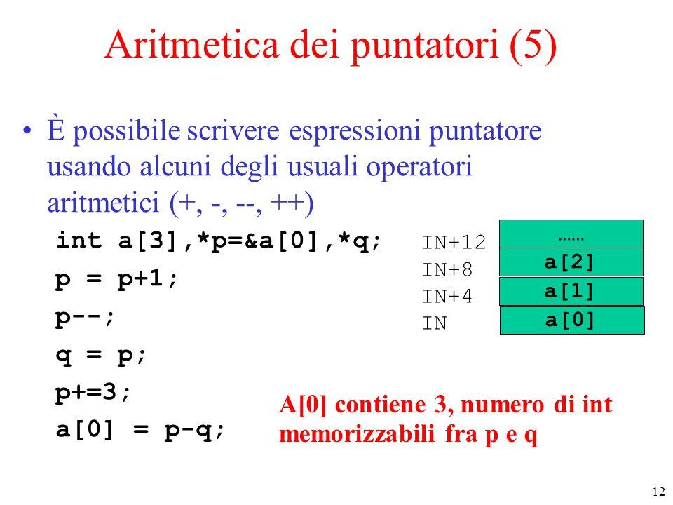 Aritmetica dei puntatori (5)