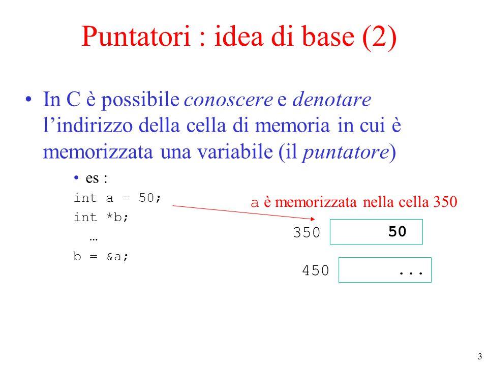 Puntatori : idea di base (2)