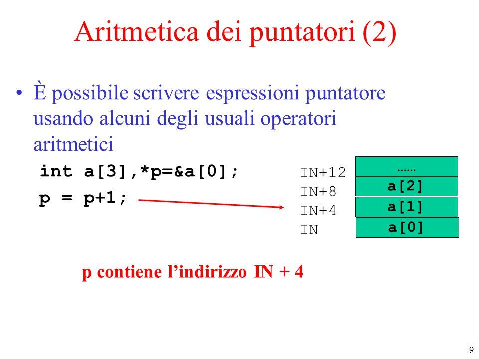 Aritmetica dei puntatori (2)