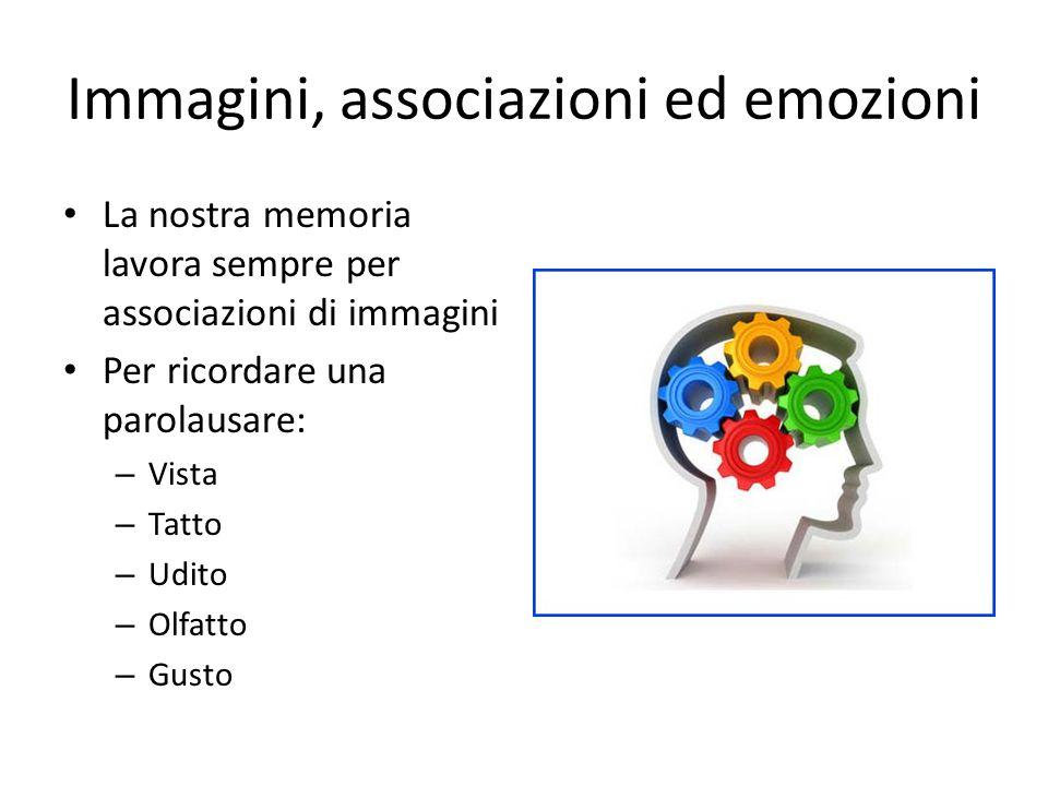 Immagini, associazioni ed emozioni