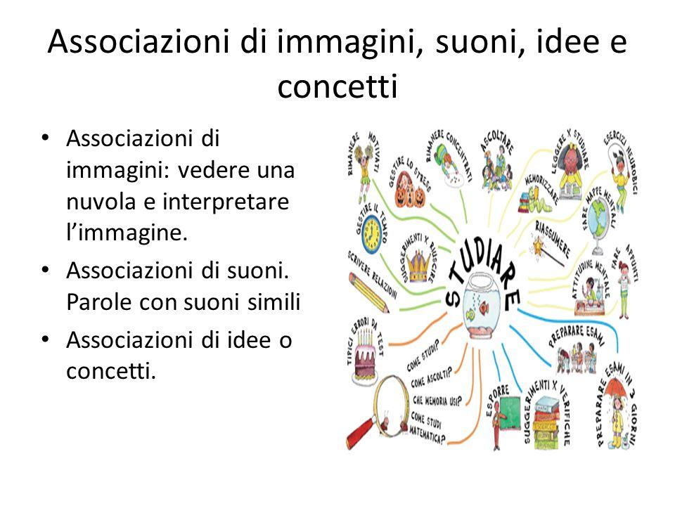 Associazioni di immagini, suoni, idee e concetti