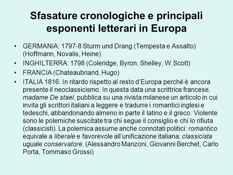 Sfasature cronologiche e principali esponenti letterari in Europa