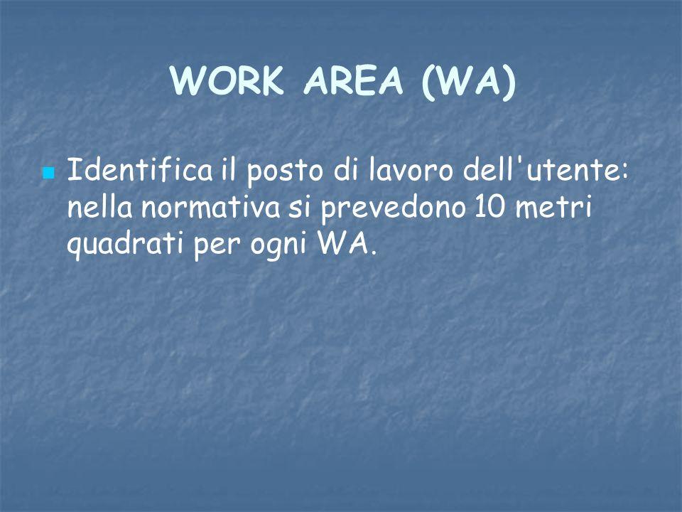 WORK AREA (WA) Identifica il posto di lavoro dell utente: nella normativa si prevedono 10 metri quadrati per ogni WA.