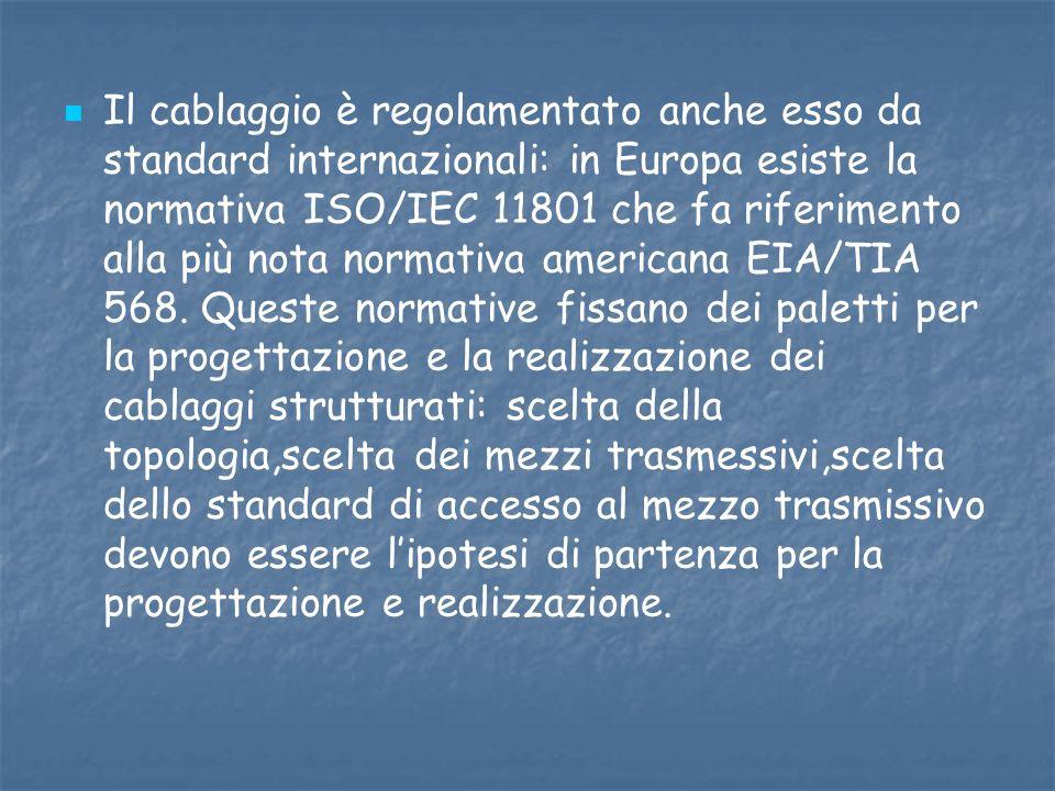 Il cablaggio è regolamentato anche esso da standard internazionali: in Europa esiste la normativa ISO/IEC 11801 che fa riferimento alla più nota normativa americana EIA/TIA 568.