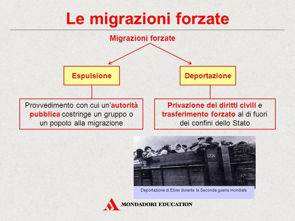 Le migrazioni forzate Migrazioni forzate Espulsione Deportazione
