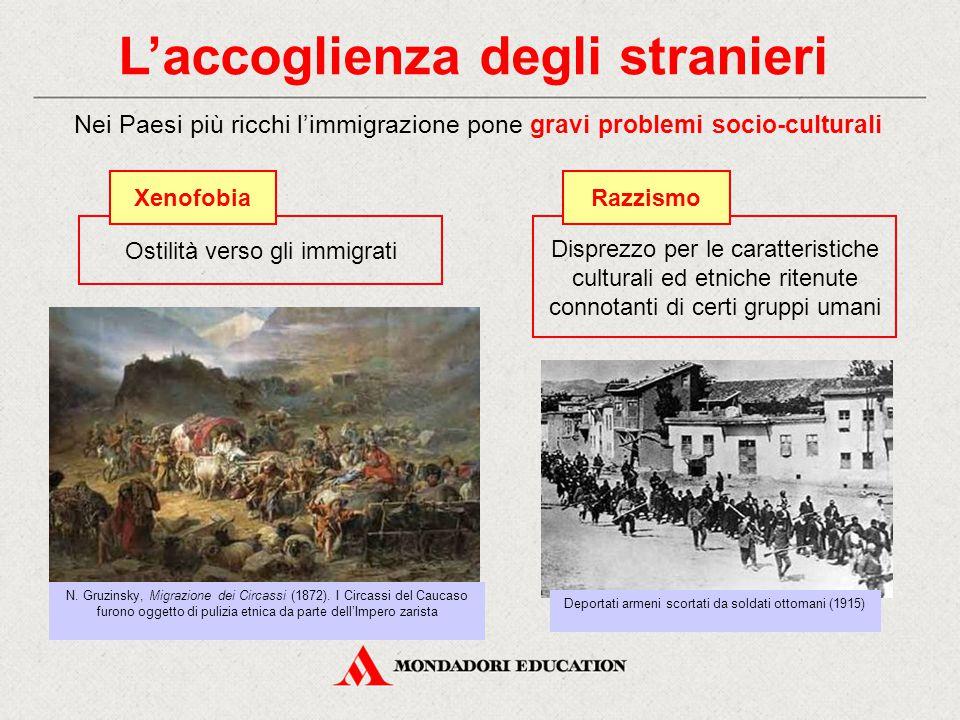 L'accoglienza degli stranieri